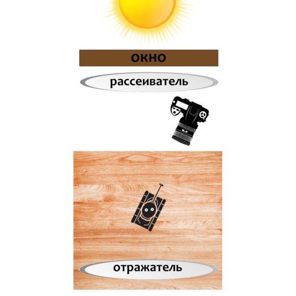 PhotoFrontLightScheme0