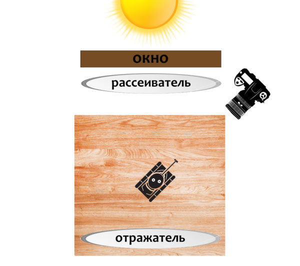 PhotoFrontLightScheme