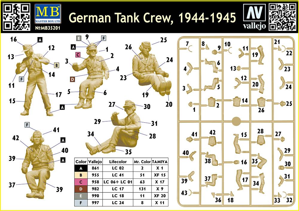 1/35 German Tank Crew, 1944-1945 3520